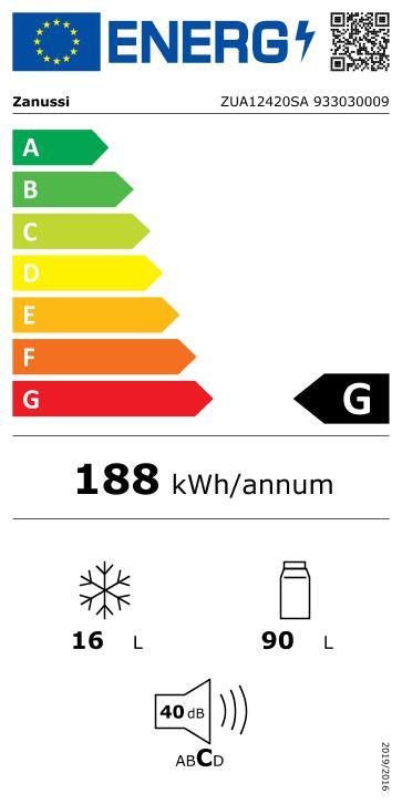 EnergyLabel URL